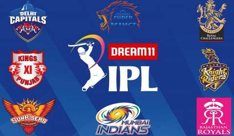 5 Fashion Licensing Deals that have happened in IPL 2020