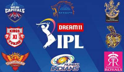 IPL teams & their Merchandising Partners